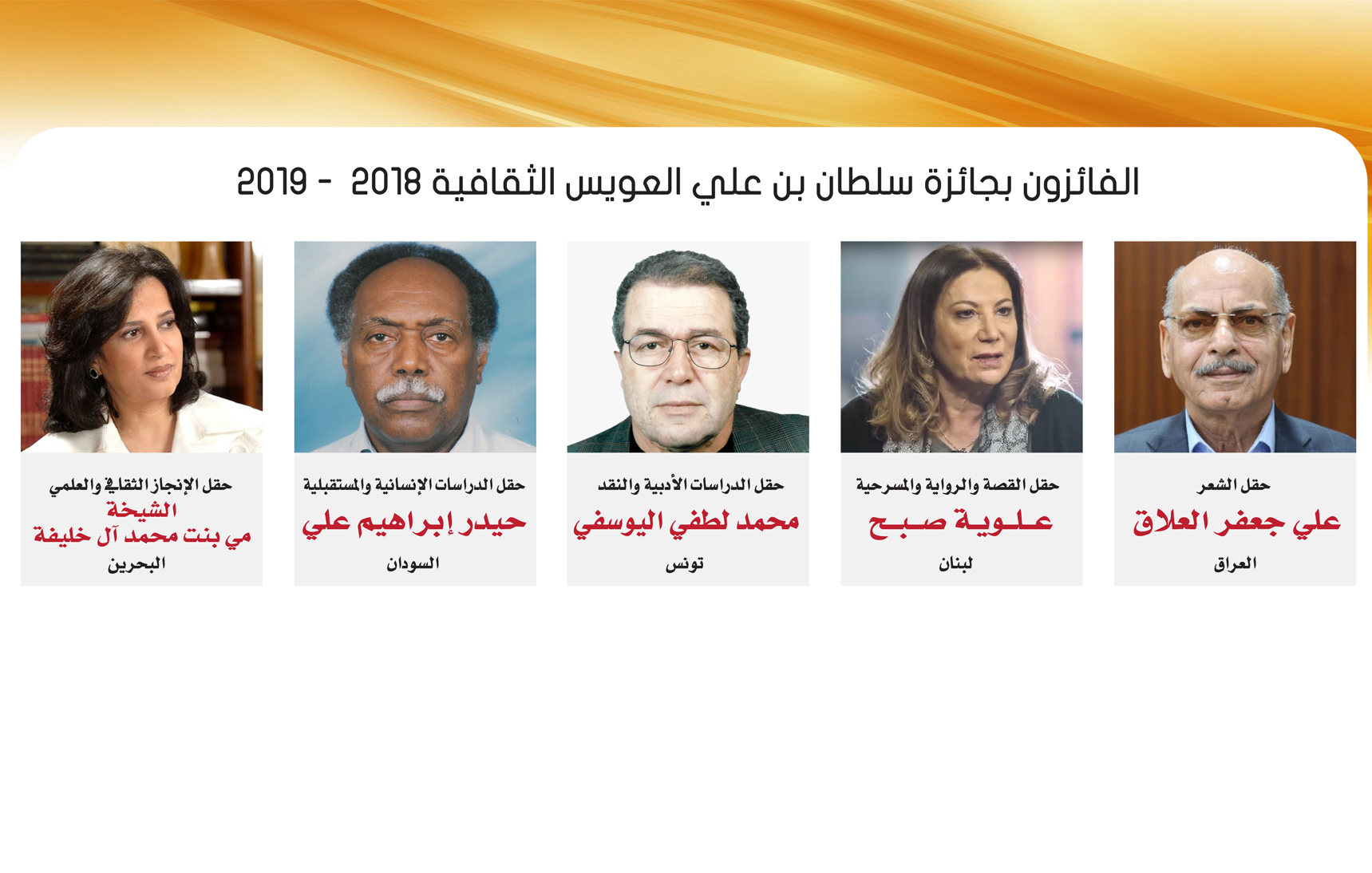 Al Owais Cultural Foundation Announces Winners of 16th Session of Al Owais Cultural Awards (2018-2019)