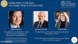 """ثلاثة علماء في مجال """"الثقب الأسود"""" يفوزون بجائزة نوبل للفيزياء"""