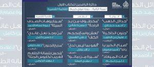 Read more about the article جائزة الرافدين للكتاب الأول تعلن قوائم الفائزين